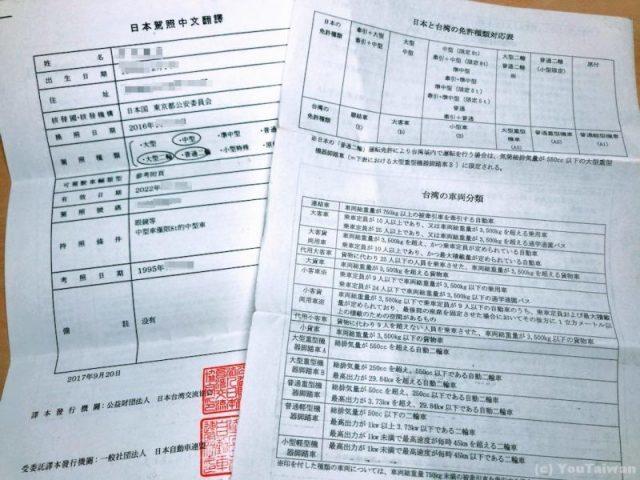 日本の運転免許証の中国語翻訳